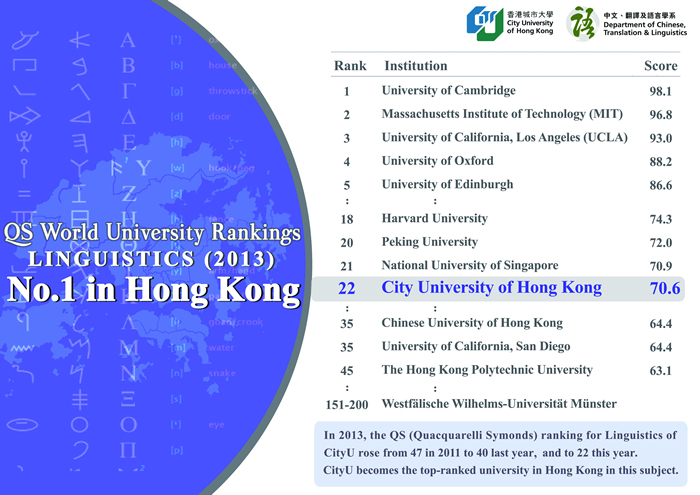 QS World University Rankings by Subject 2013 - Linguistics